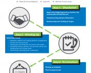 llc-dissolution-infographic
