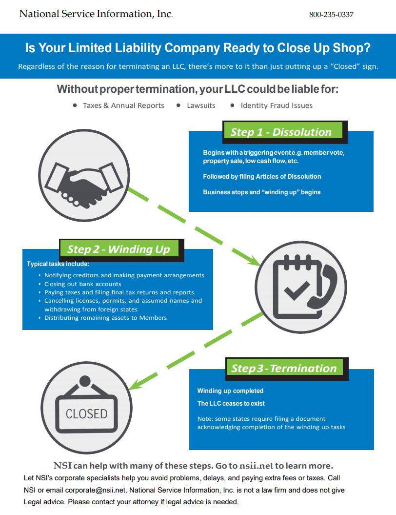 llc-dissolution-infographic